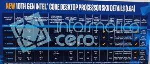 Intel Comet Lake i9-10900K details leaked